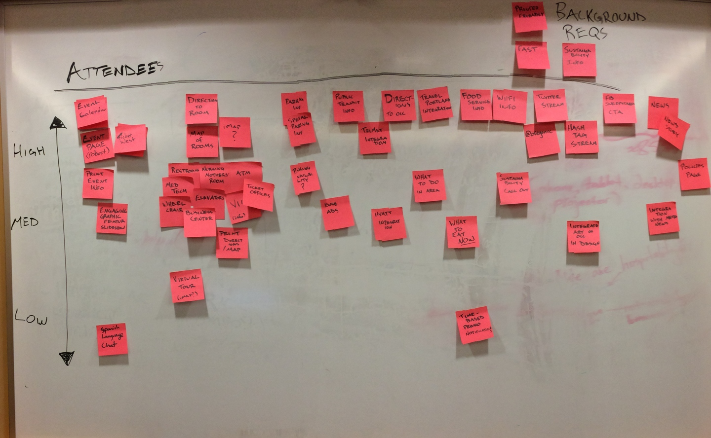 Photo: Whiteboard of feature brainstorming with sticky notes on a whiteboard